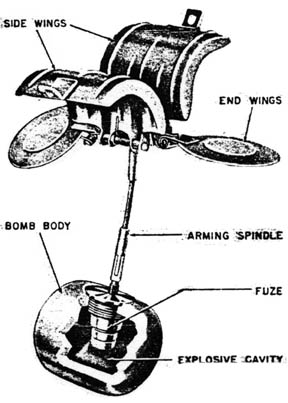 Butterfly Bomb (Sprengbombe Dickwandig) or SD2