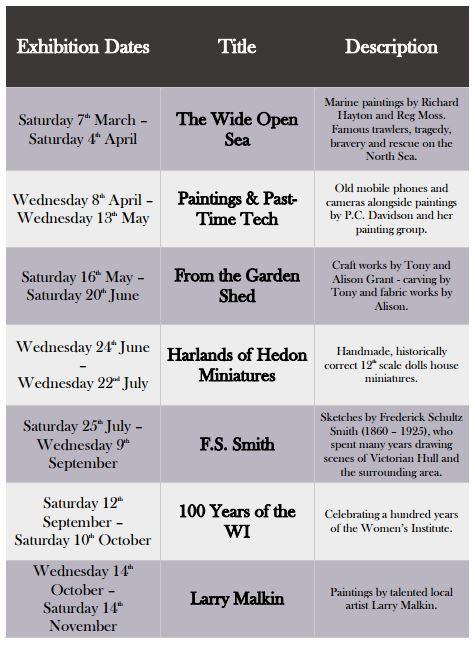 Exhibition Dates Hedon Museum