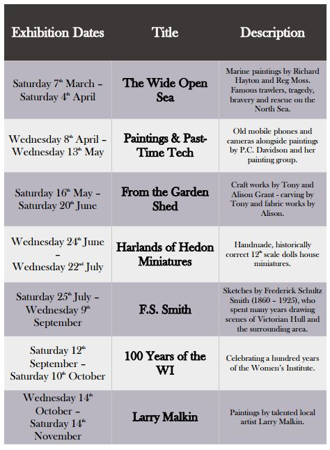 Exhibition Dates Hedon Museum