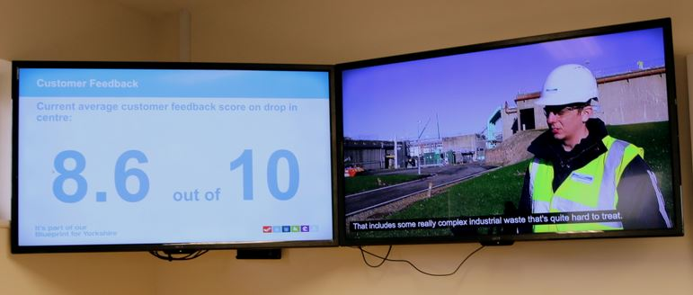 YW TV monitor screens